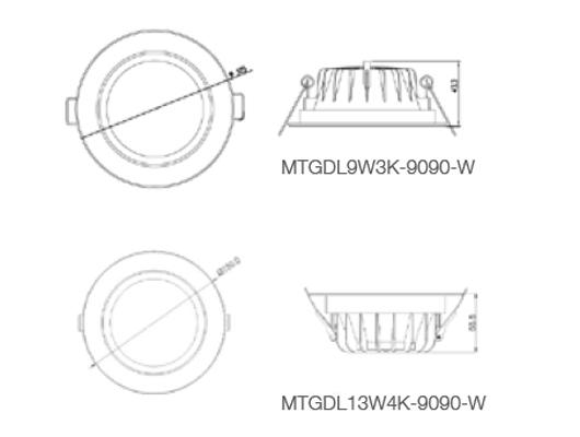 MTGDL9W13W_Chart