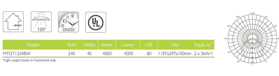 MTGT12340W_Chart