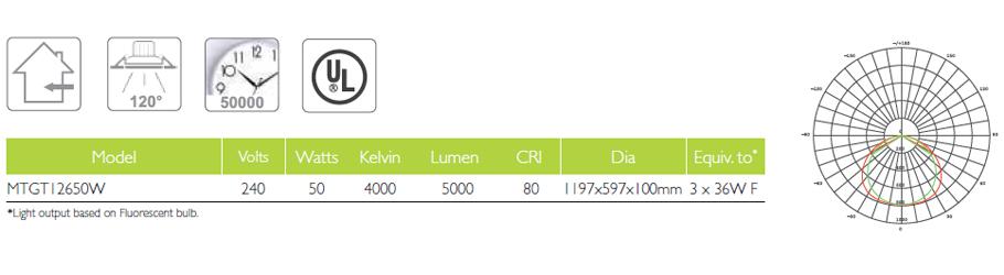 MTGT12650W_Chart
